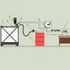 Модульная расходомерная система растаривания жидких продуктов